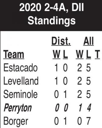Rangers to open district